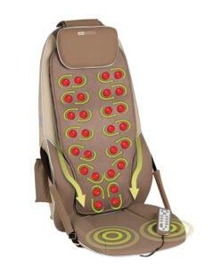 OBH Nordica Total Control - massagedynans massagepunkter