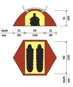 Hilleberg Staika storlek