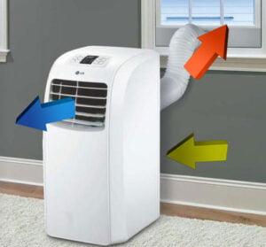 luftflöde portabel AC