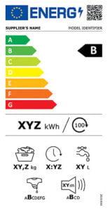 Energiförbrukning tvättmaskin 2021